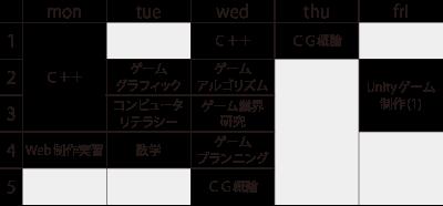 game-ci-timetb02_2020