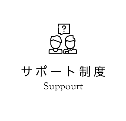 サポート制度