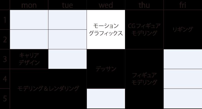 cg-ci-timetb01_2021