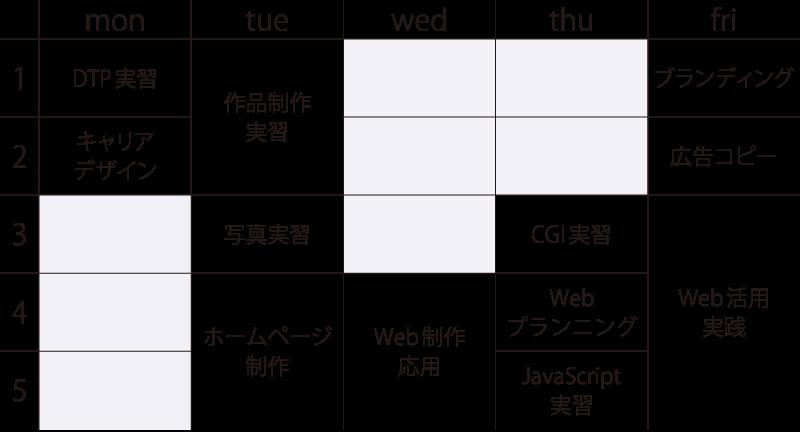 design-ci-timetb01_2021