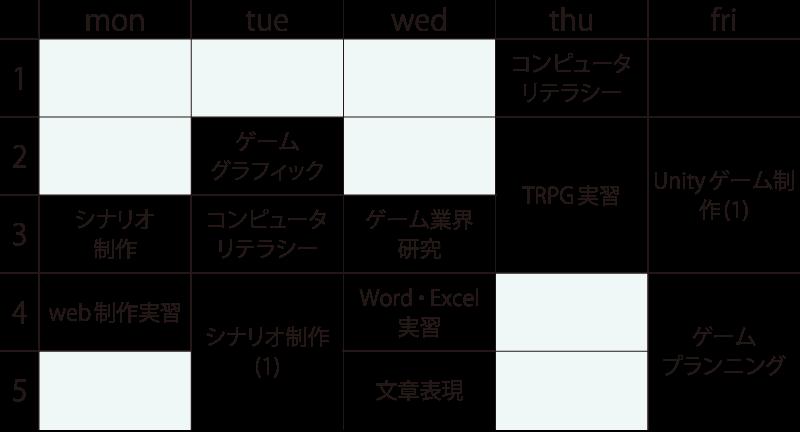 game-ci-timetb01_2021