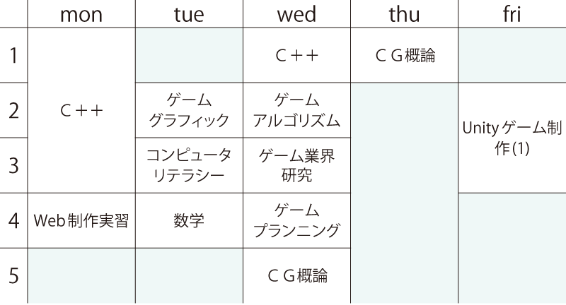 game-ci-timetb02_2021