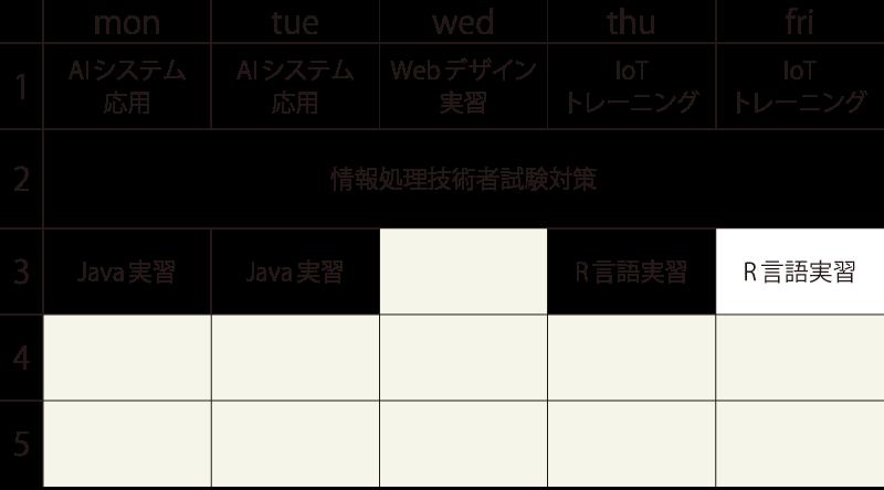 is-ci-timetb01_2021