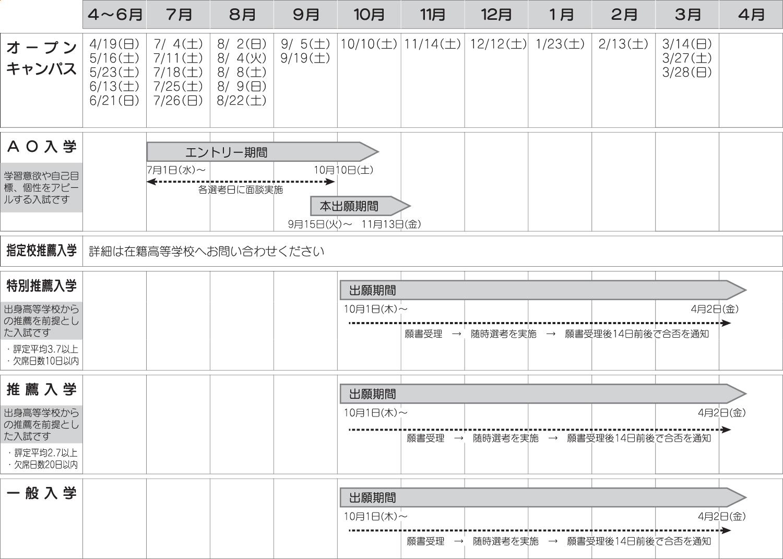 入試カレンダー2021